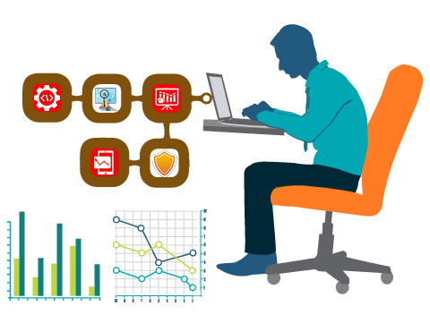 Mobile Recharge Software | Recharge Software development
